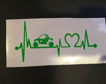 Rzr Decal Etsy