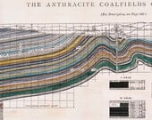 1880 Large Double Page Antique Map and Chart of the Anthracite Coalfields of Pennsylvania - Hand Coloured