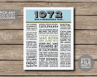 DIGITAL FILE - 1972 - Printable 45th Birthday or Anniversary Newspaper Style Personalised Facts & Trivia Print Poster