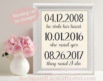 Wedding Gift, Bridal Shower, Wedding Decor, Wedding Sign, Weddings, 2, 2nd, unique gift, Gift to wife, Gift to Husband, linen print (ana108)