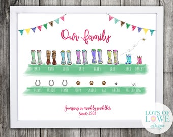 Personalised family wellington wellie boot print, bespoke decor, custom wall art, mum gift, mothers day present, gift for her