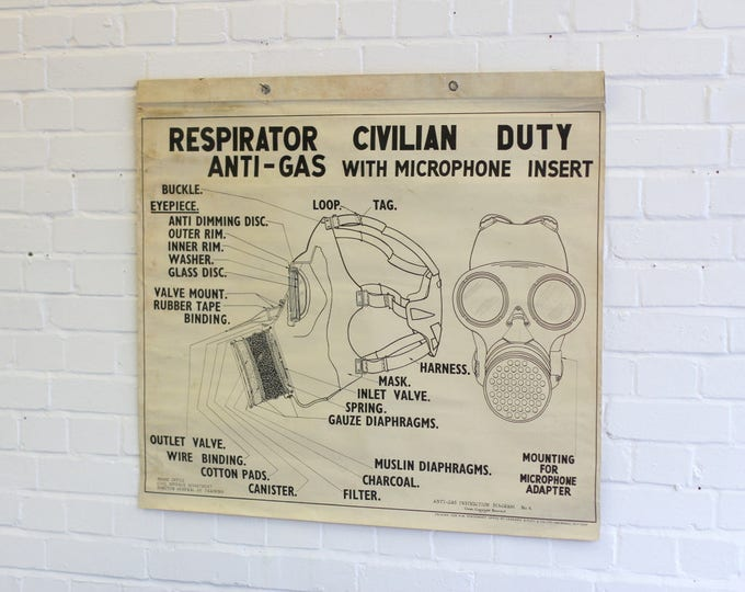 "Rare WW2 Home Office ARP Training Poster ""Civilian Gas Mask"""