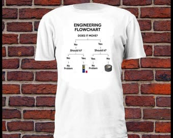 New Engineering Flowchart T Shirt, Does it Move? Should it?