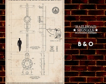 Signals of the B&O Poster