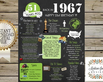 1967 BIRTHDAY CHALKBOARD - Instant Download Birthday Sign - 51 years ago BACK in 1967 - Ideal 4 birthday party - Digital Printable