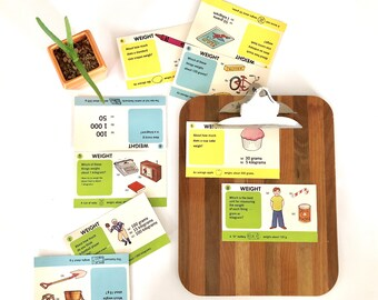Vintage Flashcards - Metric Cards - Children Education