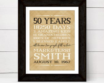 50th wedding anniversary gifts suggestions