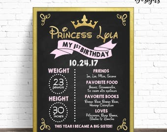 Princess Birthday Chalkboard Sign