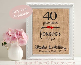 40, 40th anniversary, gift to husband, gift to wife, 40 years, 40 year wedding anniversary, 40th anniversary gift, gift to parents (208)