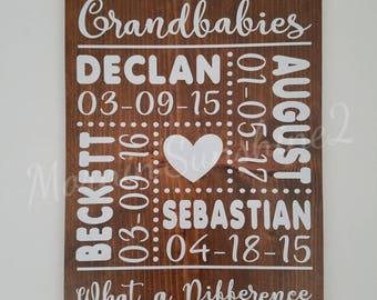 Grandparents Sign/Grandchildren Sign/Personalized Grandchildren Sign/Wood Sign/ Custom Family Sign