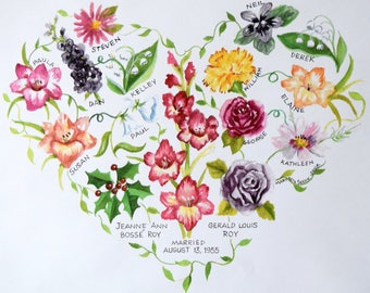 Family Bouquet - Heart