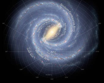 Poster, Many Sizes Available; Milky Way Galaxy Schematic