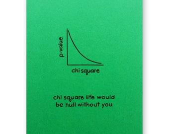 Statistics Valentine Pun Card - Chi Square Card - Math Nerd Geek Card - Null Hypothesis