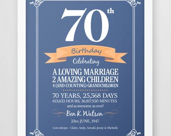 Personalized 70th birthday print, seventy years old gift - Design is suitable for ages 40 and over.
