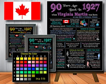 90th - 1927 CANADIAN Chalkboard Poster, CANADA 1927 Birthday Sign Gift, 90 Years Ago in 1927, Personalized, Printable Digital file (#660)