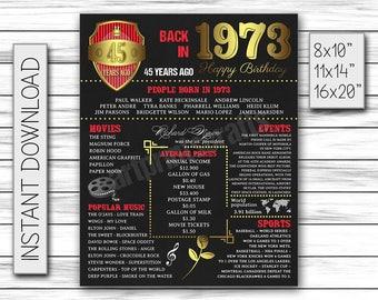 45th Birthday, 1973 Birthday Gift, Back in 1973, 45th Birthday Men, Happy 45th Birthday, 1973 Birthday Sign, 45 Years Ago, DIGITAL FILE, JPG