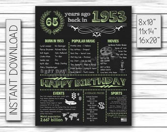 65th Birthday, 1953 Gift, 65 Years Ago, Chalkboard Poster, Birthday Poster, 65 Birthday Gift, 1953, 65th Birthday Banner, DIGITAL FILE ONLY