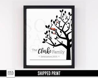 Family Tree Print, Custom Name Sign, Family Name Sign, Tree of Life Family Name Print, Custom Family Tree Print with Birds, Sku-CHO101