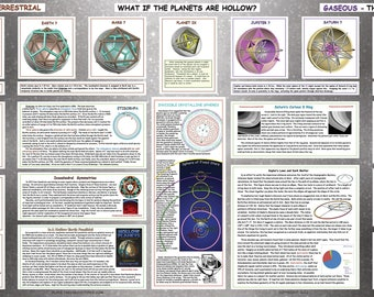 """What if the Planets are Hollow? Small version (24x52.5"""")"""