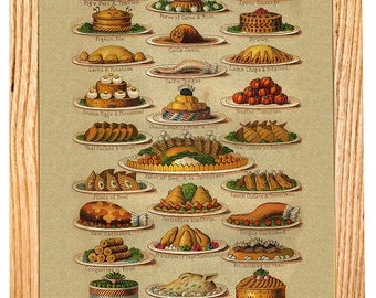 Vintage Game Platter Poster - vintage lithograph repro ~ Kitchen art ~ fruit chart ~ vintage kitchen art ~ cooking poster ~ Giclee Print