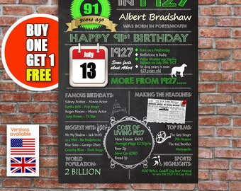 91st birthday gift, 91 years old, personalised 91st present, UK or USA birthday print