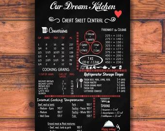 Kitchen Cheat Sheet Chalkboard - 12x18, kitchen instant printable, kitchen decor, kitchen chalkboard, kitchen conversions, conversion chart