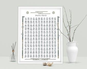 Pdf Sixteen Basic Ukulele Chords Chart 8 5 X 11