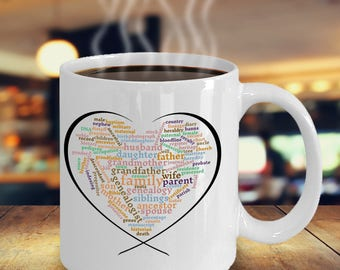 Genealogy Gift, Genealogist Mug for a Family Historian, Family Ancestry, Wordcloud Mug