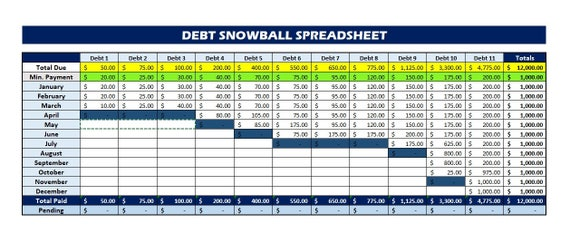 debt snowball tracker digital excel template spreadsheet