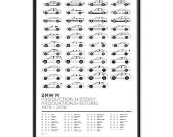 BMW M Production History Poster