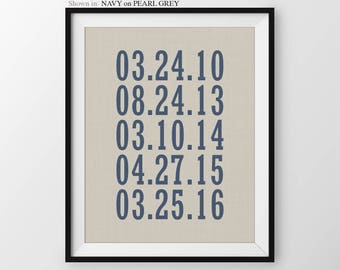 Special Dates Keepsake Print, important dates print, keepsake gift, custom dates print, anniversary gift, Personalized Keepsake Gift