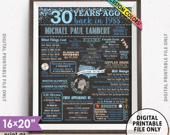 "1988 Birthday Poster, 30th Birthday Gift, Back in 1988 Flashback 30 Years Ago, 1988 Bday, Chalkboard Style PRINTABLE 8x10/16x20"" 1988 Poster"