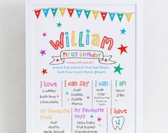 First Birthday Milestone Board Print