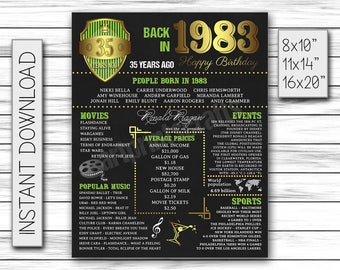 35th Birthday, 1983 Gift, Chalkboard Poster, Birthday Poster, 35 Birthday Gift, 35 Years Ago, 1983, 35th Birthday Banner, DIGITAL FILE ONLY