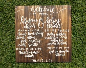 Alternative Wedding Party List