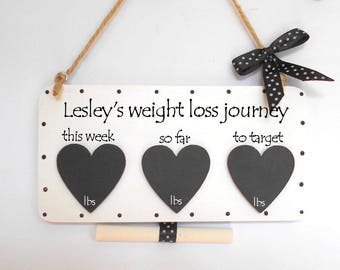 Personalised Weight Loss Journey Plaque Sign, Chalkboard Countdown, Polka Dot, Various Colours