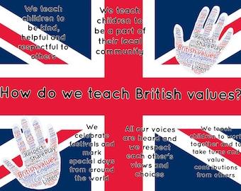 British values poster A4 laminated