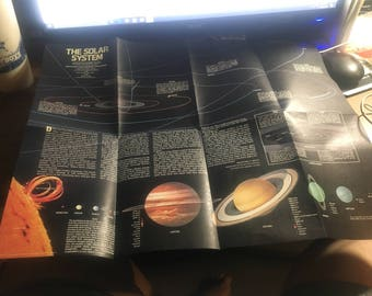 National Geographic the solar system 1981 poster saturn on the back. Approx 22x17