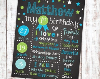 Birthday board Etsy