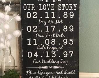 Love Story Monogram Date Sign   Wedding Gift   Anniversary Gift   Family Gift   Important Dates