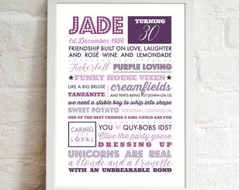 Personalised Printable Wall Art . . . Perfect For Birthdays . Modern Typography . Print At Home . Friendship Gift