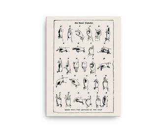 Antique Reproduction Sign Language Canvas Print | One Handed Alphabet | Victorian Deaf Culture