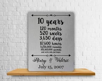 10 Year Anniversary Gift, Aluminum Art Print, Wedding Gift, Ten Year Anniversary Present, Wedding Poem, Wedding Commemoration, 10 Years Gift