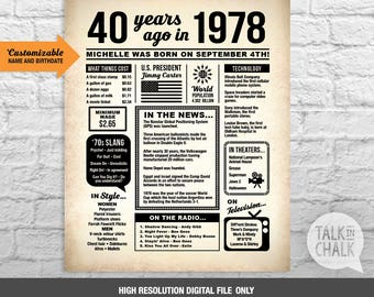 Back in 1978 Customizable 40th Birthday DIGITAL Poster, 40th Birthday PRINTABLE Sign, Personalized Birthday Gift, 40th Birthday Gift