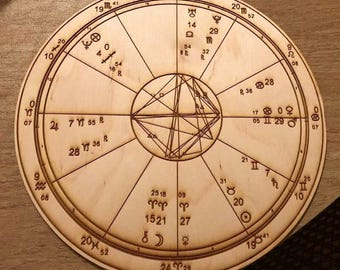 Custom Wood Engraved Astrology Chart - Natal Chart - Birth Chart- Gift
