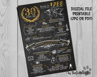 30th Birthday Gift, Birthday Chalkboard, Poster Sign Party Decoration , Poster Ideas, What happened in 1988, born made in 80s, Digital File