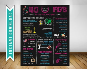 40th Birthday 1978 Chalkboard Poster Sign, Instant Download Digital Printable File, 40 Years Ago in 1978, 40th Birthday Gift
