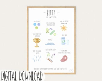 Pitta, Dosha, Ayurveda, Infographic, Poster, Art Print, Large printable poster, Digital download