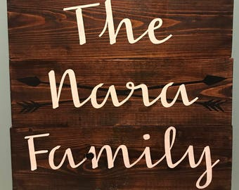 Hand painted family name sign
