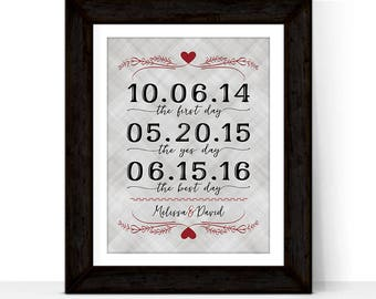 First anniversary gift for her him husband wife men women, first day yes day best day, custom colors, print or canvas